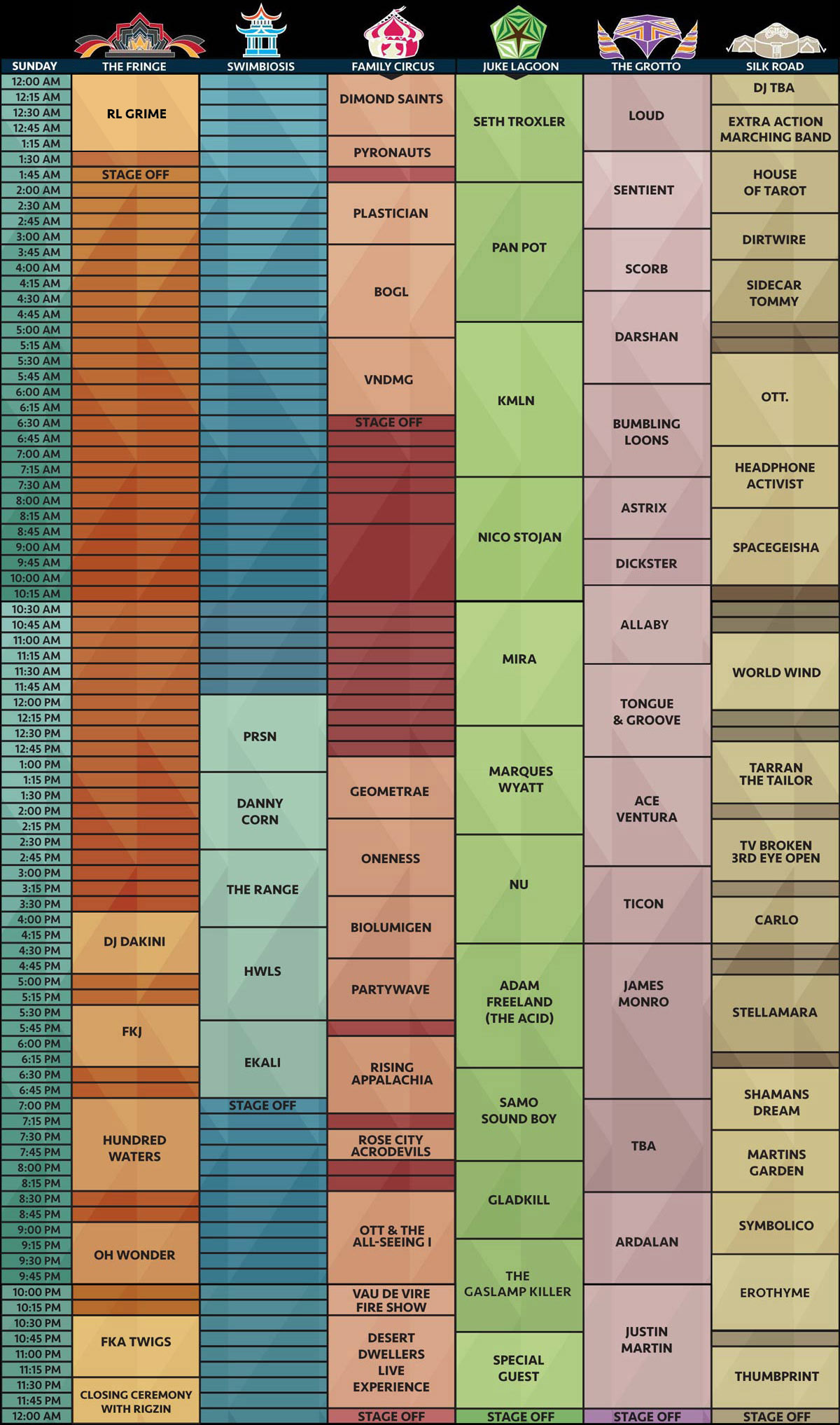 Symbiosis Gathering Music Schedule Sunday