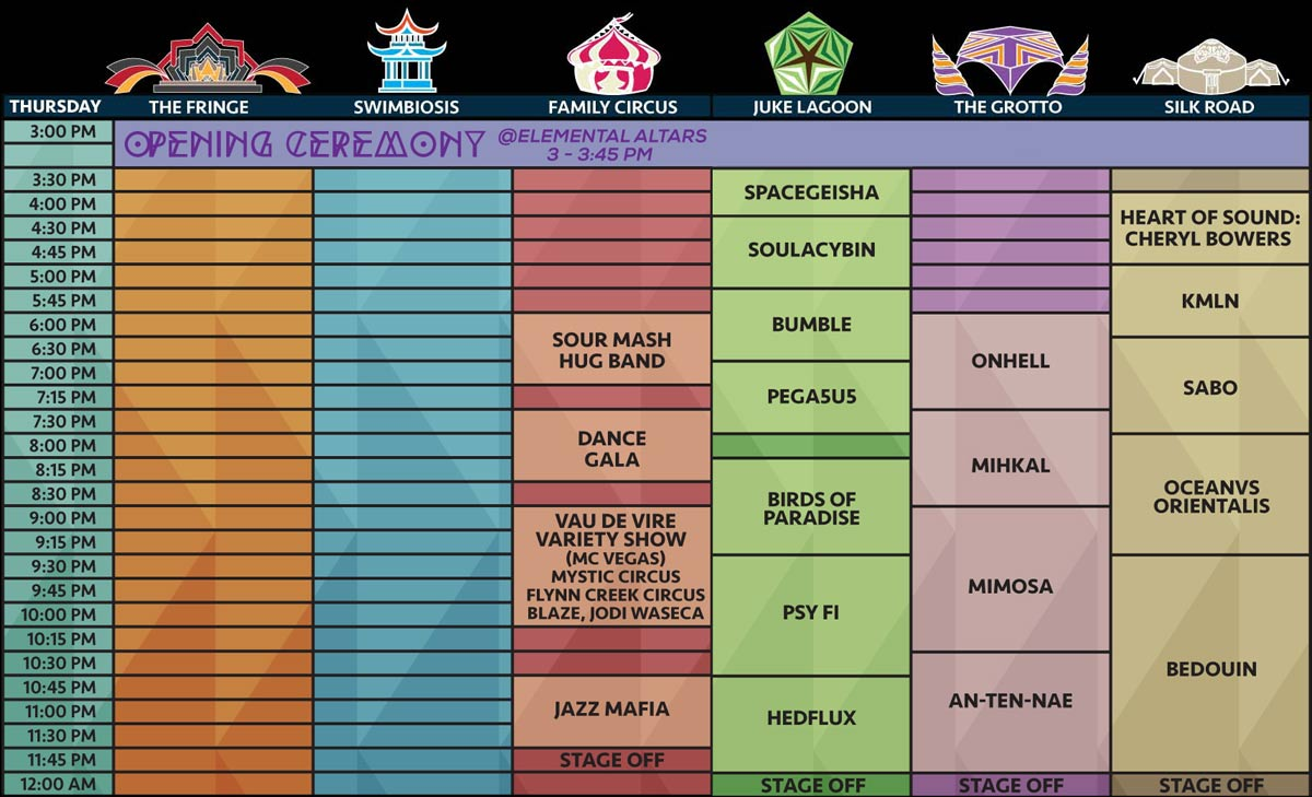 Symbiosis Gathering 2016 Music Schedule Thursday